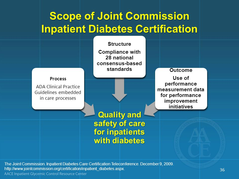 Scope of Joint Commission Inpatient Diabetes Certification Process ADA Clinical Practice Guidelines embedded in care processes Process ADA Clinical Pr