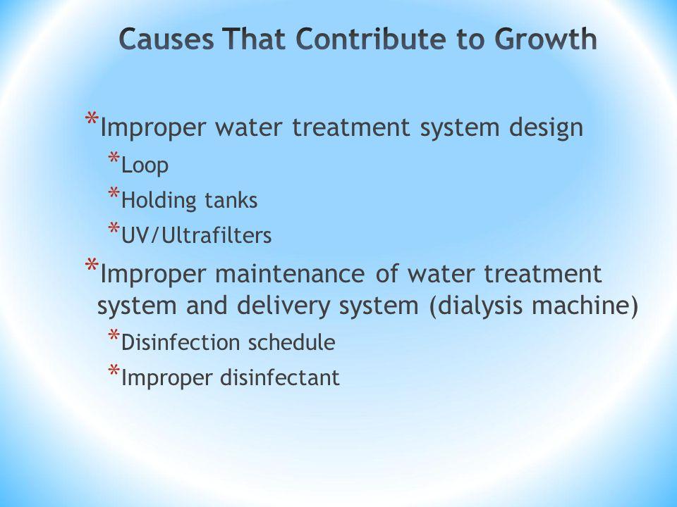 * Improper water treatment system design * Loop * Holding tanks * UV/Ultrafilters * Improper maintenance of water treatment system and delivery system