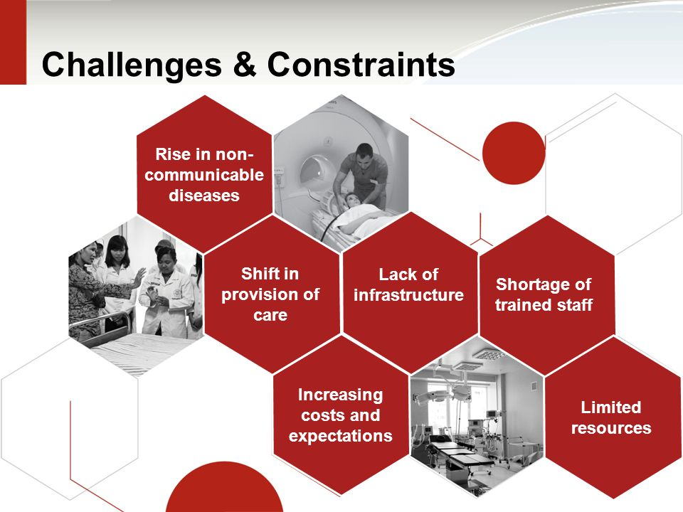Rise in non- communicable diseases Shift in provision of care Increasing costs and expectations Challenges & Constraints Lack of infrastructure Shortage of trained staff Limited resources