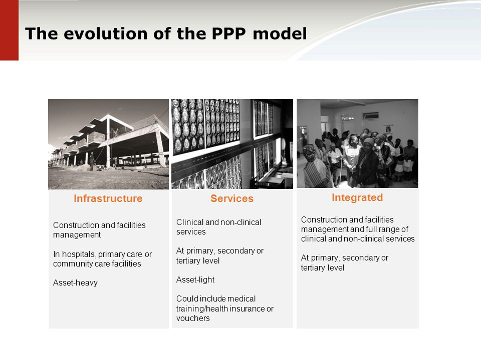 The evolution of the PPP model Infrastructure Construction and facilities management In hospitals, primary care or community care facilities Asset-heavy Services Clinical and non-clinical services At primary, secondary or tertiary level Asset-light Could include medical training/health insurance or vouchers Integrated Construction and facilities management and full range of clinical and non-clinical services At primary, secondary or tertiary level