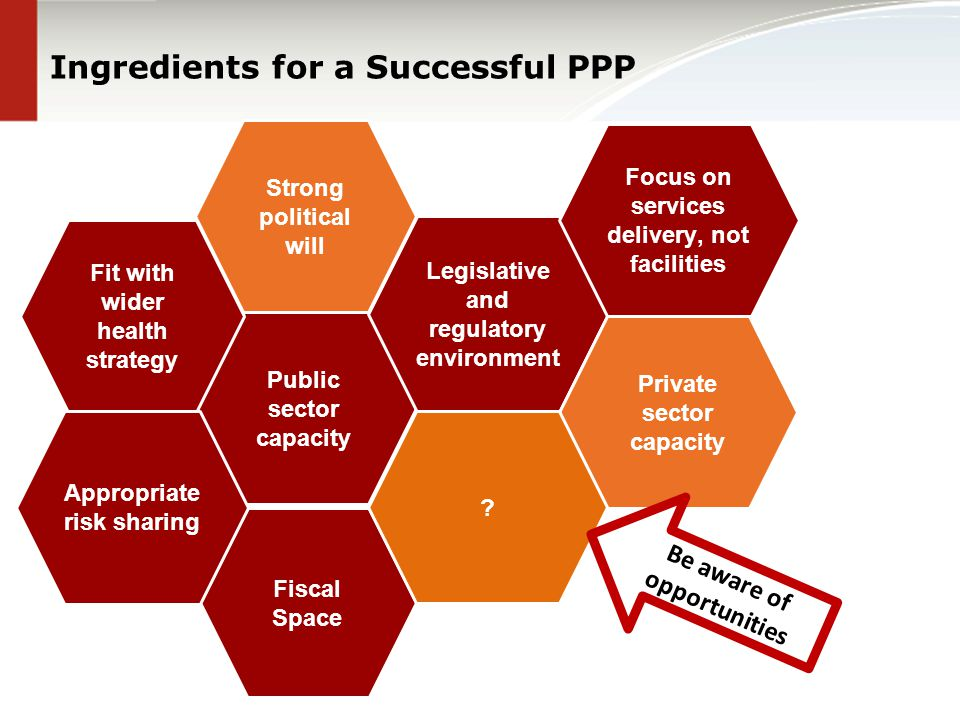 Ingredients for a Successful PPP Public sector capacity Fiscal Space Legislative and regulatory environment Fit with wider health strategy Appropriate risk sharing Private sector capacity Strong political will Focus on services delivery, not facilities .