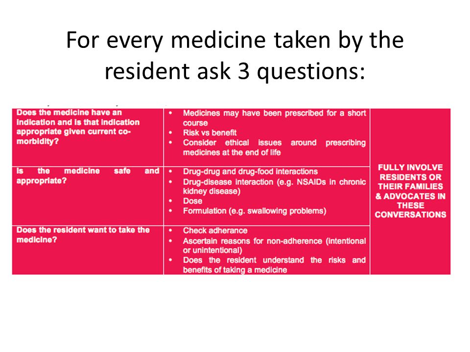 For every medicine taken by the resident ask 3 questions:
