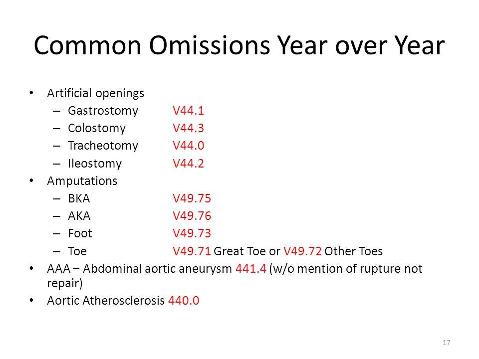 Common Omissions Year over Year Artificial openings – GastrostomyV44.1 – ColostomyV44.3 – TracheotomyV44.0 – IleostomyV44.2 Amputations – BKAV49.75 –