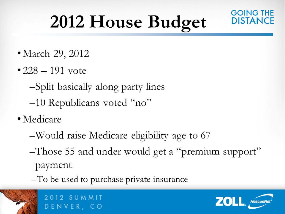 """March 29, 2012 228 – 191 vote –Split basically along party lines –10 Republicans voted """"no"""" Medicare –Would raise Medicare eligibility age to 67 –Thos"""