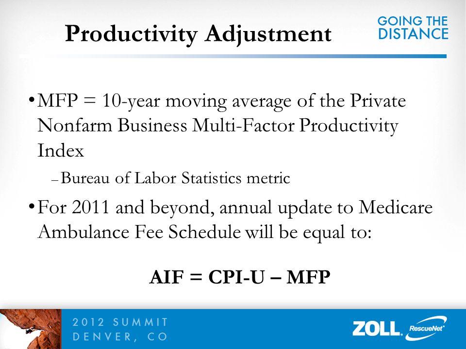 Productivity Adjustment MFP = 10-year moving average of the Private Nonfarm Business Multi-Factor Productivity Index – Bureau of Labor Statistics metr
