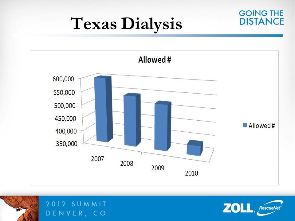 Texas Dialysis