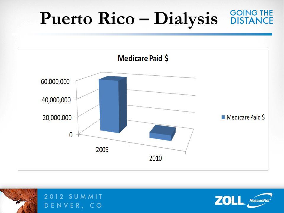 Puerto Rico – Dialysis