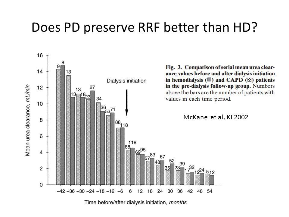 Does PD preserve RRF better than HD? McKane et al, KI 2002
