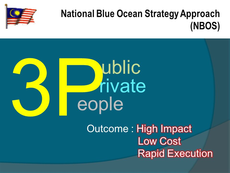 3P ublic rivate eople National Blue Ocean Strategy Approach (NBOS)