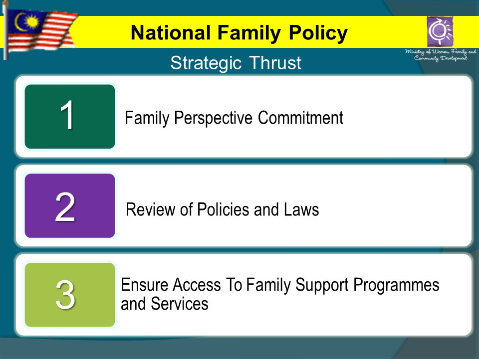 National Family Policy Ensure Access To Family Support Programmes and Services Strategic Thrust Family Perspective Commitment Review of Policies and Laws 1 2 3