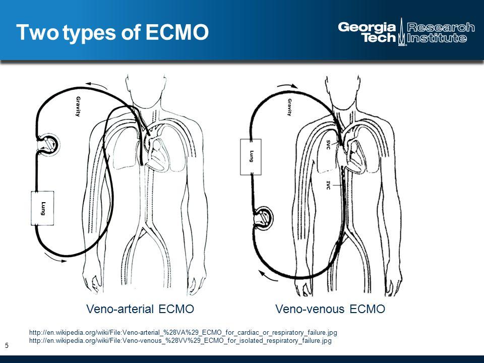 SysML Internal Block Diagram (Patient side) 16