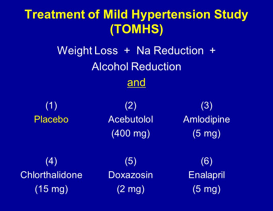 Treatment of Mild Hypertension Study (TOMHS) Weight Loss + Na Reduction + Alcohol Reduction and (1)(2)(3) PlaceboAcebutololAmlodipine (400 mg)(5 mg) (