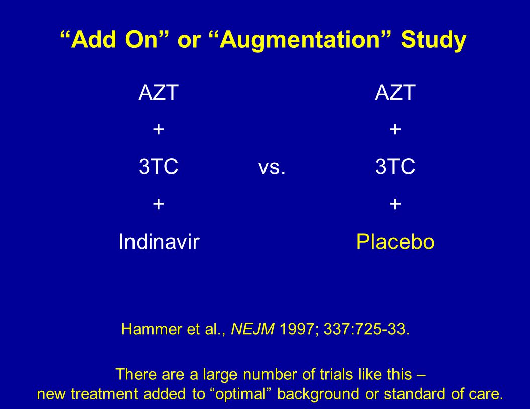 """Add On"" or ""Augmentation"" Study AZT+ 3TC vs.3TC+ IndinavirPlacebo Hammer et al., NEJM 1997; 337:725-33. There are a large number of trials like this"