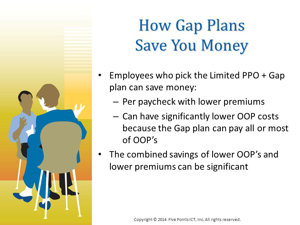 How Gap Plans Save You Money Employees who pick the Limited PPO + Gap plan can save money: – Per paycheck with lower premiums – Can have significantly lower OOP costs because the Gap plan can pay all or most of OOP's The combined savings of lower OOP's and lower premiums can be significant Copyright © 2014 Five Points ICT, Inc.