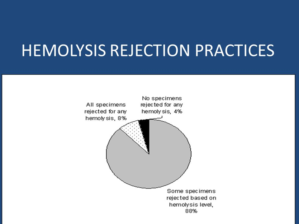 HEMOLYSIS REJECTION PRACTICES 11