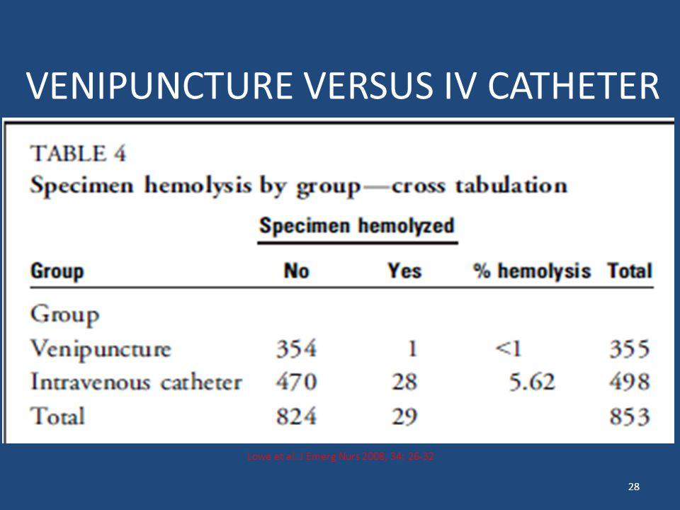 VENIPUNCTURE VERSUS IV CATHETER Lowe et al. J Emerg Nurs 2008, 34: 26-32 28