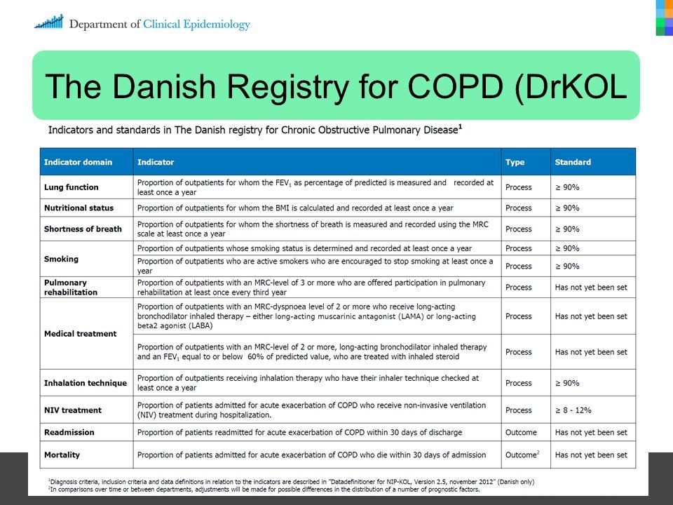 The Danish Registry for COPD (DrKOL