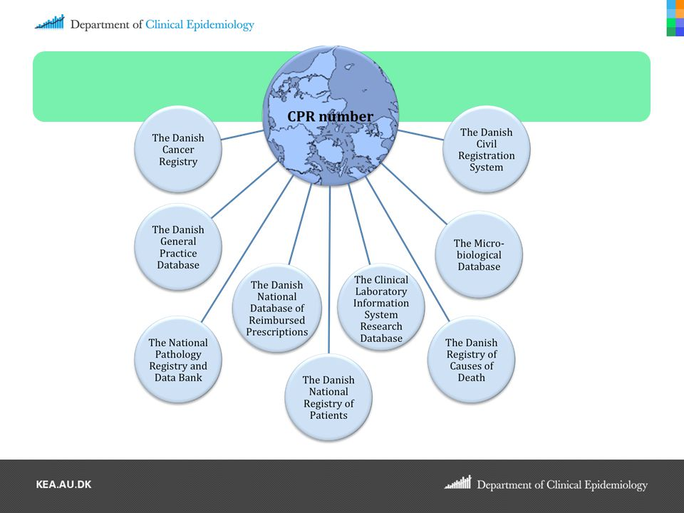 Clinical Quality Databases (approx.