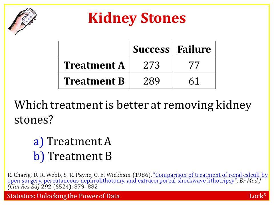Statistics: Unlocking the Power of Data Lock 5 Kidney Stones R.