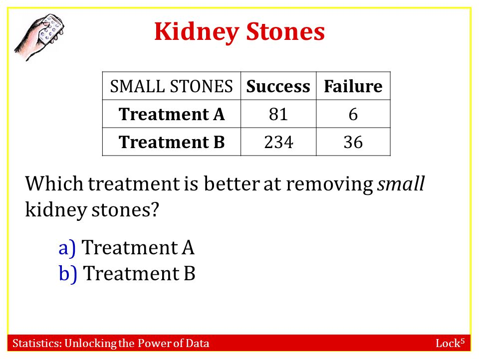 Statistics: Unlocking the Power of Data Lock 5 Kidney Stones SMALL STONESSuccessFailure Treatment A816 Treatment B23436 Which treatment is better at removing small kidney stones.