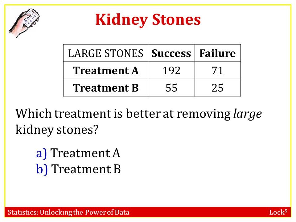 Statistics: Unlocking the Power of Data Lock 5 Kidney Stones LARGE STONESSuccessFailure Treatment A19271 Treatment B5525 Which treatment is better at removing large kidney stones.