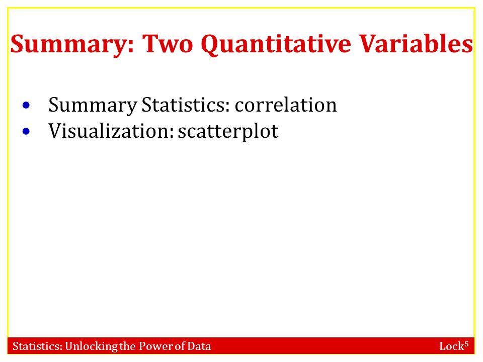 Statistics: Unlocking the Power of Data Lock 5 Summary: Two Quantitative Variables Summary Statistics: correlation Visualization: scatterplot