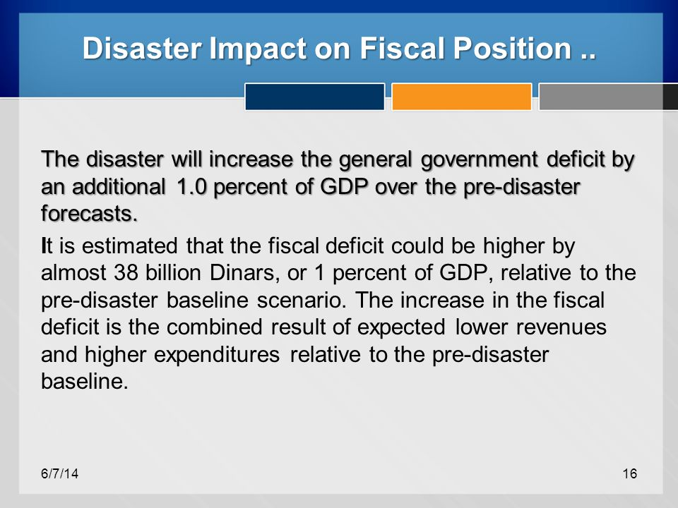 Disaster Impact on Fiscal Position..