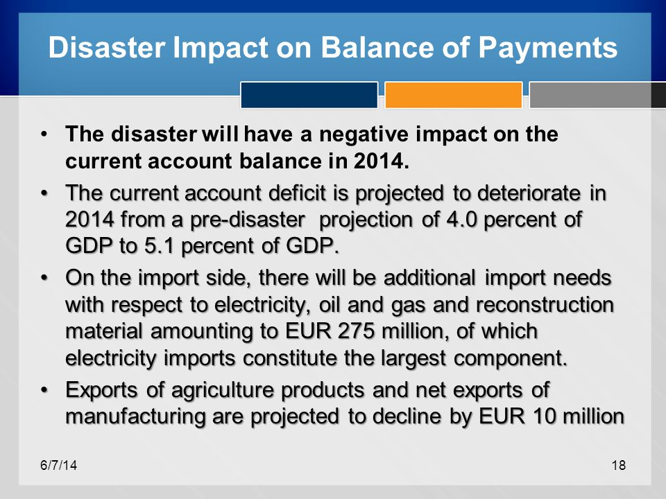 Disaster Impact on Balance of Payments The disaster will have a negative impact on the current account balance in 2014.