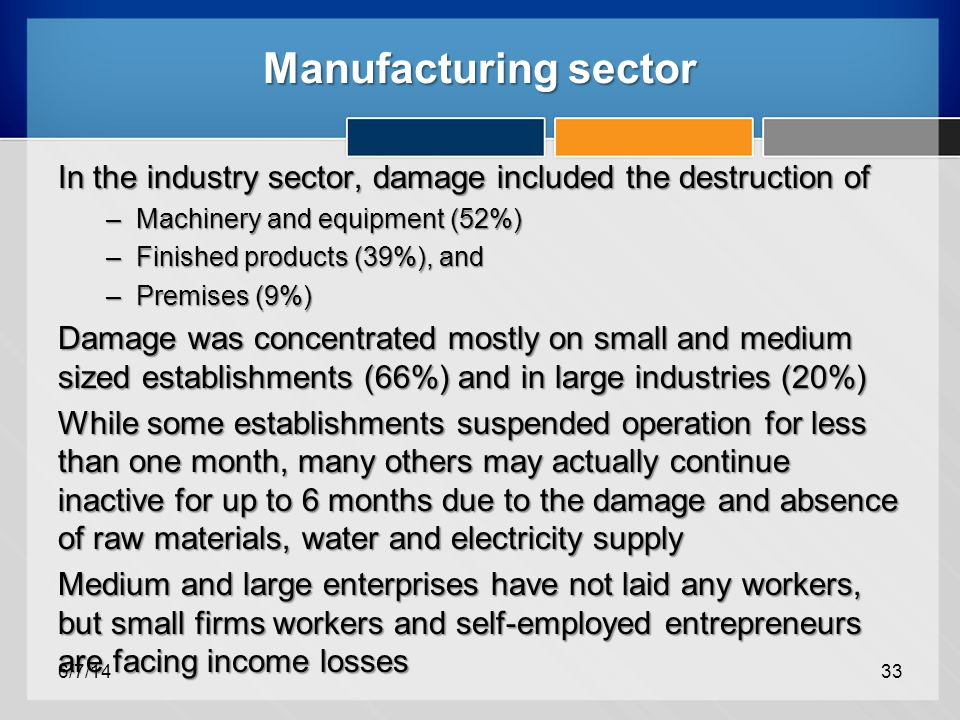 Manufacturing sector In the industry sector, damage included the destruction of –Machinery and equipment (52%) –Finished products (39%), and –Premises (9%) Damage was concentrated mostly on small and medium sized establishments (66%) and in large industries (20%) While some establishments suspended operation for less than one month, many others may actually continue inactive for up to 6 months due to the damage and absence of raw materials, water and electricity supply Medium and large enterprises have not laid any workers, but small firms workers and self-employed entrepreneurs are facing income losses 6/7/1433