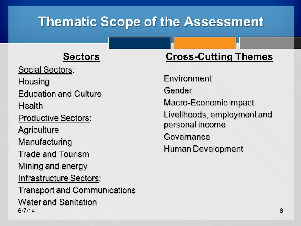 Thematic Scope of the Assessment Sectors Social Sectors: Housing Education and Culture Health Productive Sectors: AgricultureManufacturing Trade and Tourism Mining and energy Infrastructure Sectors: Transport and Communications Water and Sanitation Cross-Cutting Themes EnvironmentGender Macro-Economic impact Livelihoods, employment and personal income Governance Human Development 6/7/146