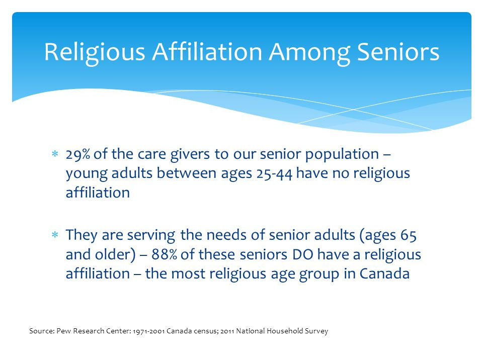  29% of the care givers to our senior population – young adults between ages 25-44 have no religious affiliation  They are serving the needs of senior adults (ages 65 and older) – 88% of these seniors DO have a religious affiliation – the most religious age group in Canada Religious Affiliation Among Seniors Source: Pew Research Center: 1971-2001 Canada census; 2011 National Household Survey