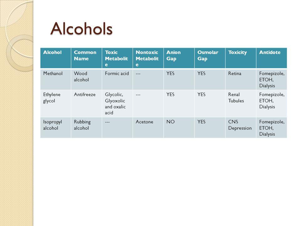 Alcohols AlcoholCommon Name Toxic Metabolit e Nontoxic Metabolit e Anion Gap Osmolar Gap ToxicityAntidote MethanolWood alcohol Formic acid---YES Retin