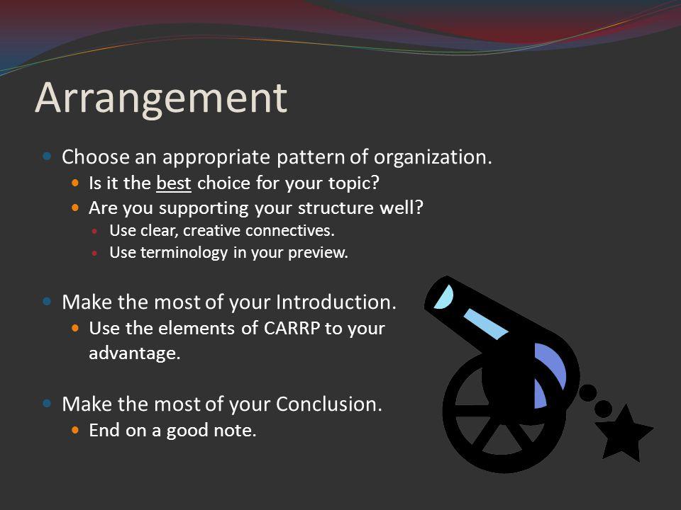 Arrangement Choose an appropriate pattern of organization.