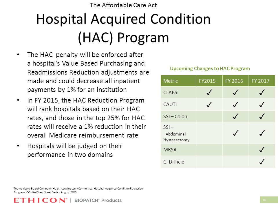 10 The Affordable Care Act Hospital Acquired Condition (HAC) Program The HAC penalty will be enforced after a hospital's Value Based Purchasing and Readmissions Reduction adjustments are made and could decrease all inpatient payments by 1% for an institution In FY 2015, the HAC Reduction Program will rank hospitals based on their HAC rates, and those in the top 25% for HAC rates will receive a 1% reduction in their overall Medicare reimbursement rate Hospitals will be judged on their performance in two domains MetricFY2015FY 2016FY 2017 CLABSI ✓✓✓ CAUTI ✓✓✓ SSI – Colon ✓✓ SSI – Abdominal Hysterectomy ✓✓ MRSA ✓ C.