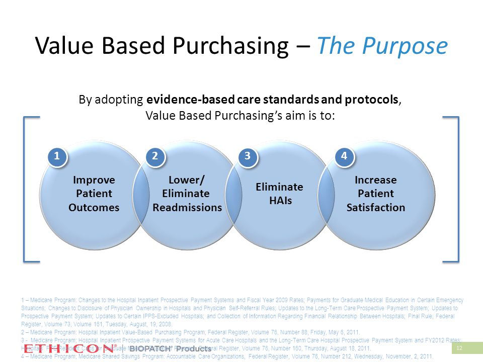 12 Value Based Purchasing – The Purpose By adopting evidence-based care standards and protocols, Value Based Purchasing's aim is to: Improve Patient O