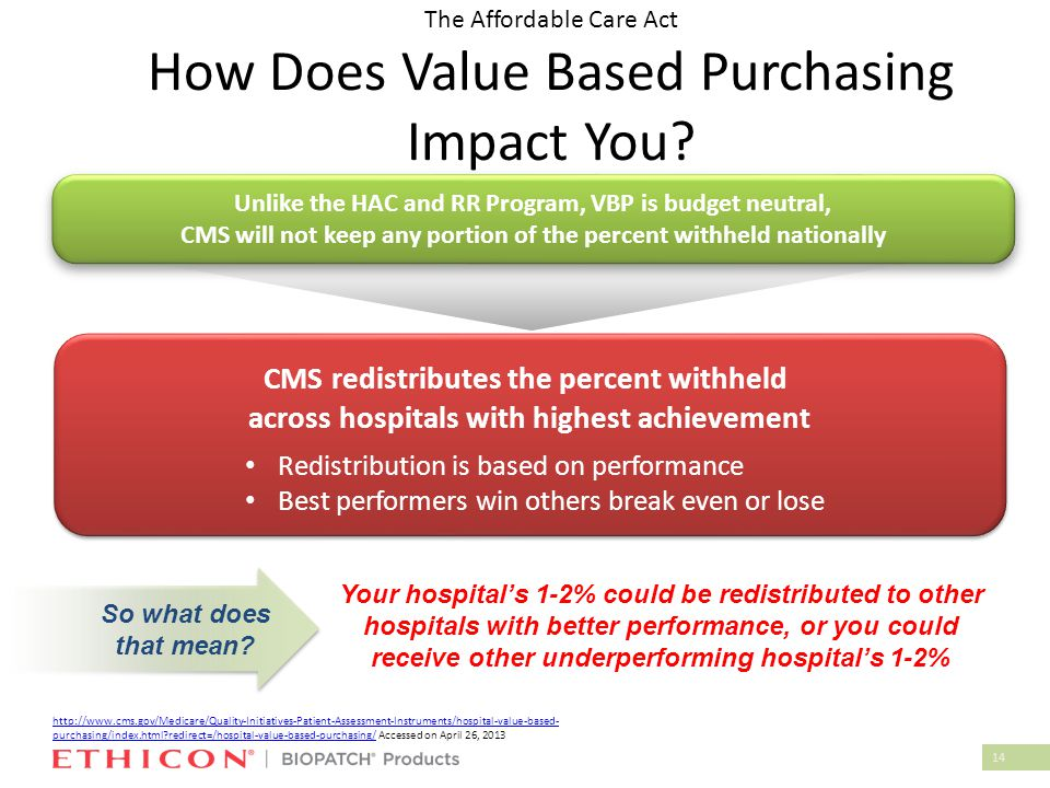 14 CMS redistributes the percent withheld across hospitals with highest achievement Redistribution is based on performance Best performers win others