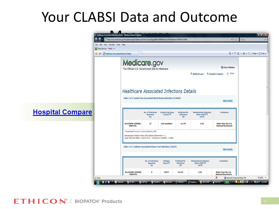 21 Your CLABSI Data and Outcome Measures Hospital Compare