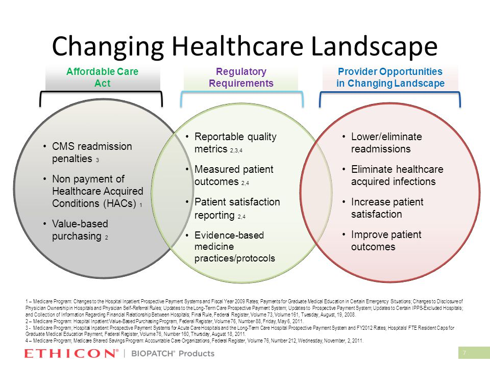 7 CMS readmission penalties 3 Non payment of Healthcare Acquired Conditions (HACs) 1 Value-based purchasing 2 Reportable quality metrics 2,3,4 Measure