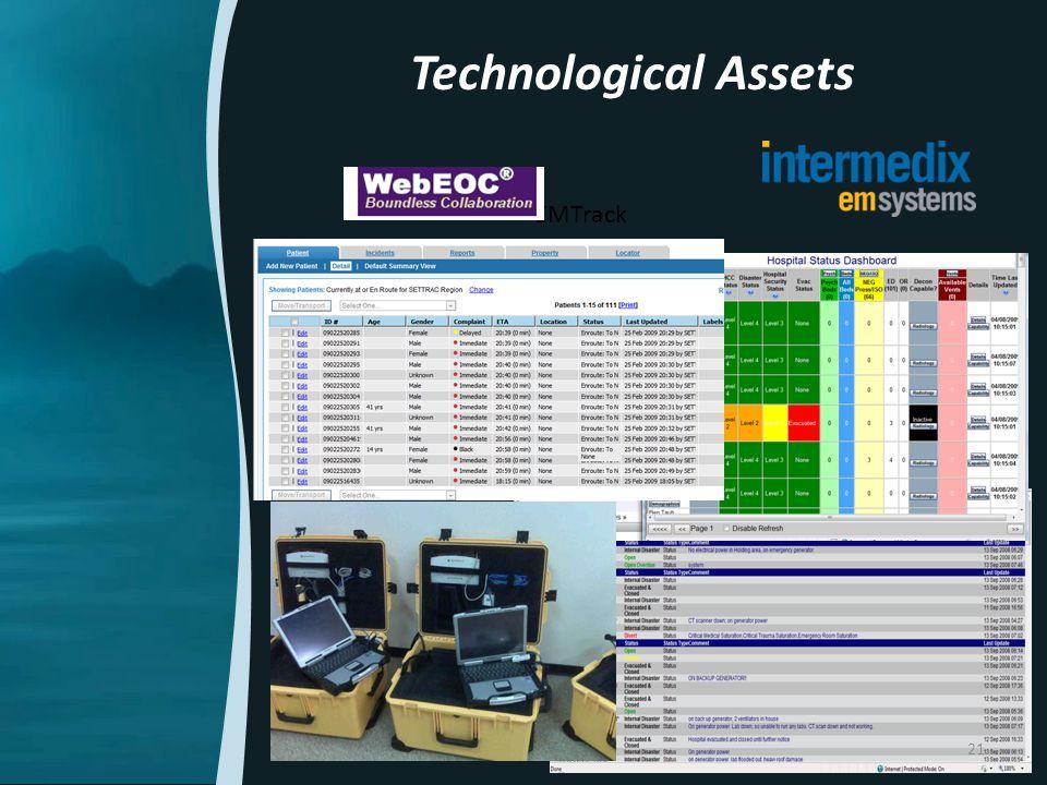 Technological Assets EMTrack 21