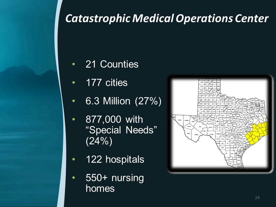 Catastrophic Medical Operations Center 21 Counties 177 cities 6.3 Million (27%) 877,000 with Special Needs (24%) 122 hospitals 550+ nursing homes 24