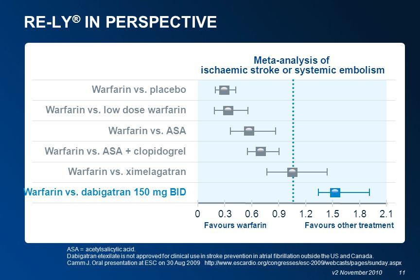 12 v2 November 2010 NET CLINICAL BENEFIT AND COMPONENTS Characteristic Dabigatran 150 mg Dabigatran 110 mg Warfarin P value D150 vs.