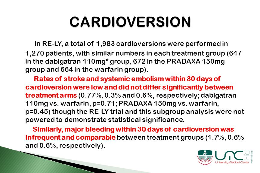 In RE-LY, a total of 1,983 cardioversions were performed in 1,270 patients, with similar numbers in each treatment group (647 in the dabigatran 110mg*