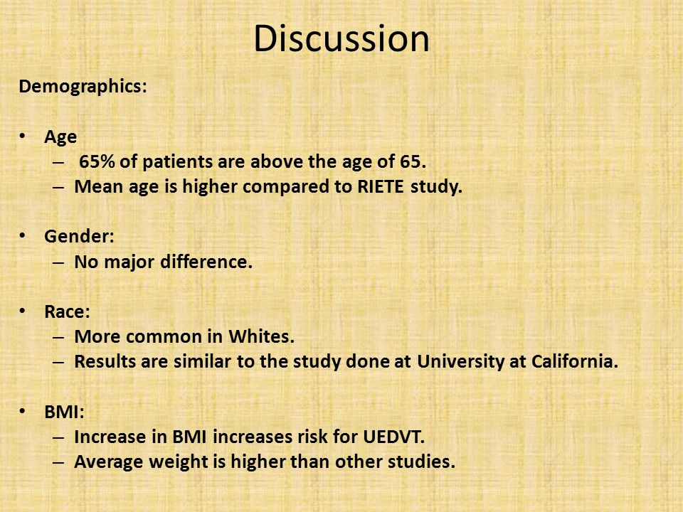 Discussion Demographics: Age – 65% of patients are above the age of 65.