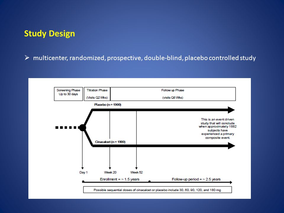 Study Design  multicenter, randomized, prospective, double-blind, placebo controlled study