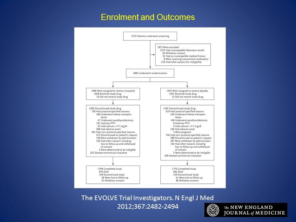 Enrolment and Outcomes The EVOLVE Trial Investigators. N Engl J Med 2012;367:2482-2494