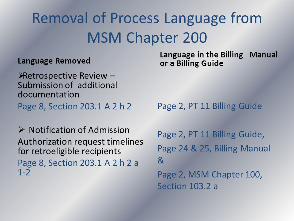 Removal of Process Language from MSM Chapter 200  Retrospective Review – Submission of additional documentation Page 8, Section 203.1 A 2 h 2  Notification of Admission Authorization request timelines for retroeligible recipients Page 8, Section 203.1 A 2 h 2 a 1-2 Language in the Billing Manual or a Billing Guide Page 2, PT 11 Billing Guide Page 2, PT 11 Billing Guide, Page 24 & 25, Billing Manual & Page 2, MSM Chapter 100, Section 103.2 a Language Removed