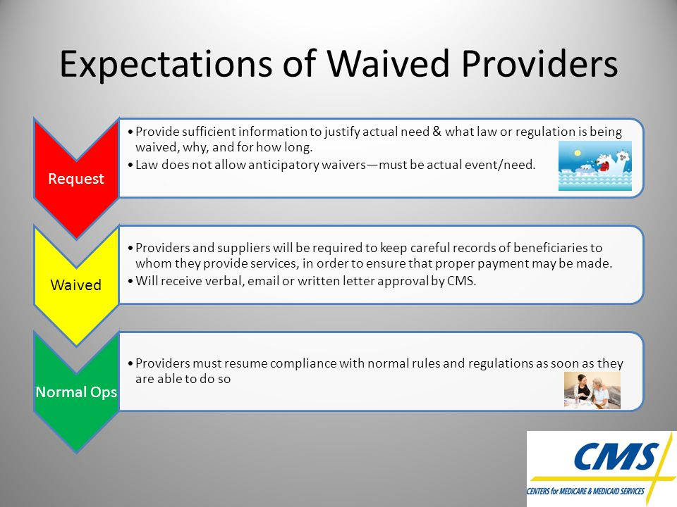 Expectations of Waived Providers Request Provide sufficient information to justify actual need & what law or regulation is being waived, why, and for