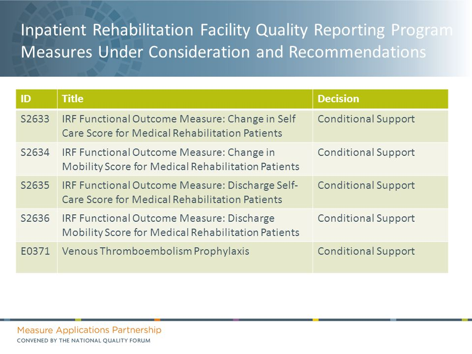 Inpatient Rehabilitation Facility Quality Reporting Program Measures Under Consideration and Recommendations IDTitleDecision S2633IRF Functional Outcome Measure: Change in Self Care Score for Medical Rehabilitation Patients Conditional Support S2634IRF Functional Outcome Measure: Change in Mobility Score for Medical Rehabilitation Patients Conditional Support S2635IRF Functional Outcome Measure: Discharge Self- Care Score for Medical Rehabilitation Patients Conditional Support S2636IRF Functional Outcome Measure: Discharge Mobility Score for Medical Rehabilitation Patients Conditional Support E0371Venous Thromboembolism ProphylaxisConditional Support