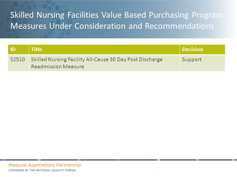 Skilled Nursing Facilities Value Based Purchasing Program Measures Under Consideration and Recommendations IDTitleDecision S2510Skilled Nursing Facility All-Cause 30 Day Post Discharge Readmission Measure Support