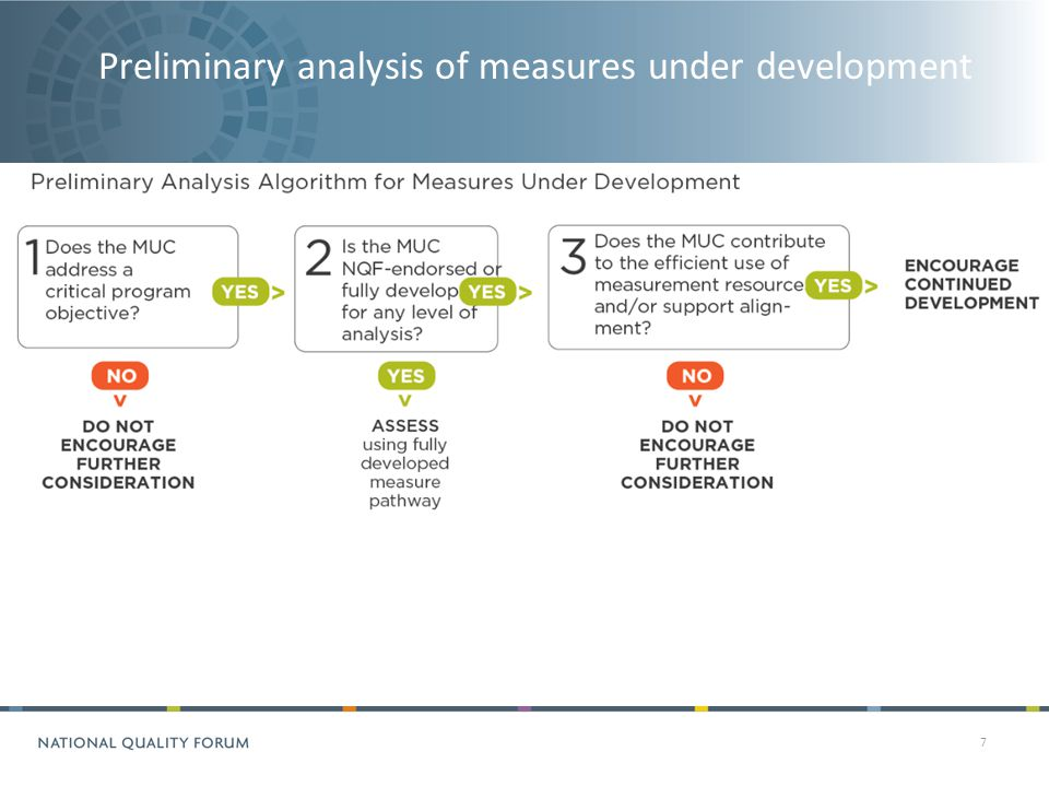 Preliminary analysis of measures under development 7